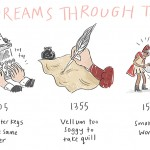 Anxiety dreams through the ages small
