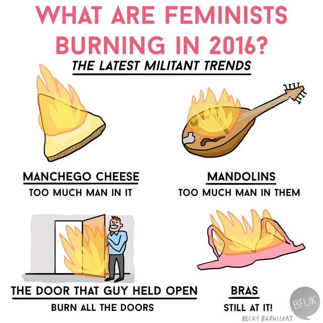 Feminists burning